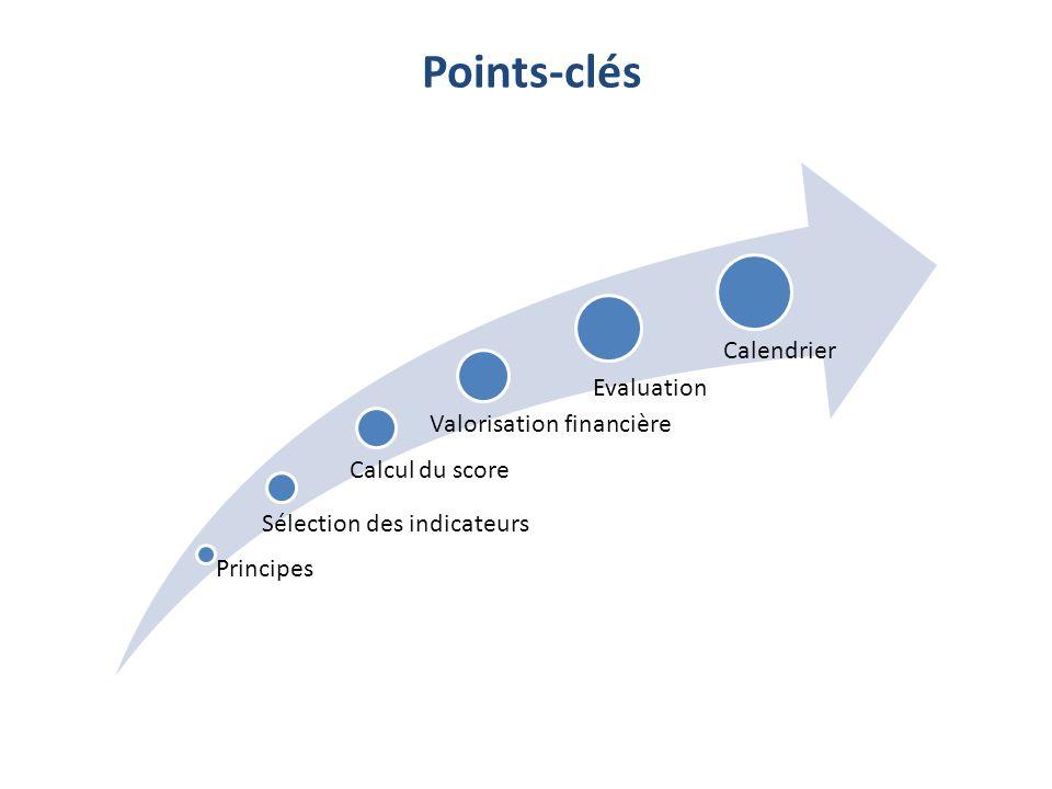 Points-clés Principes Sélection des indicateurs Calcul du score Valorisation financière Evaluation Calendrier