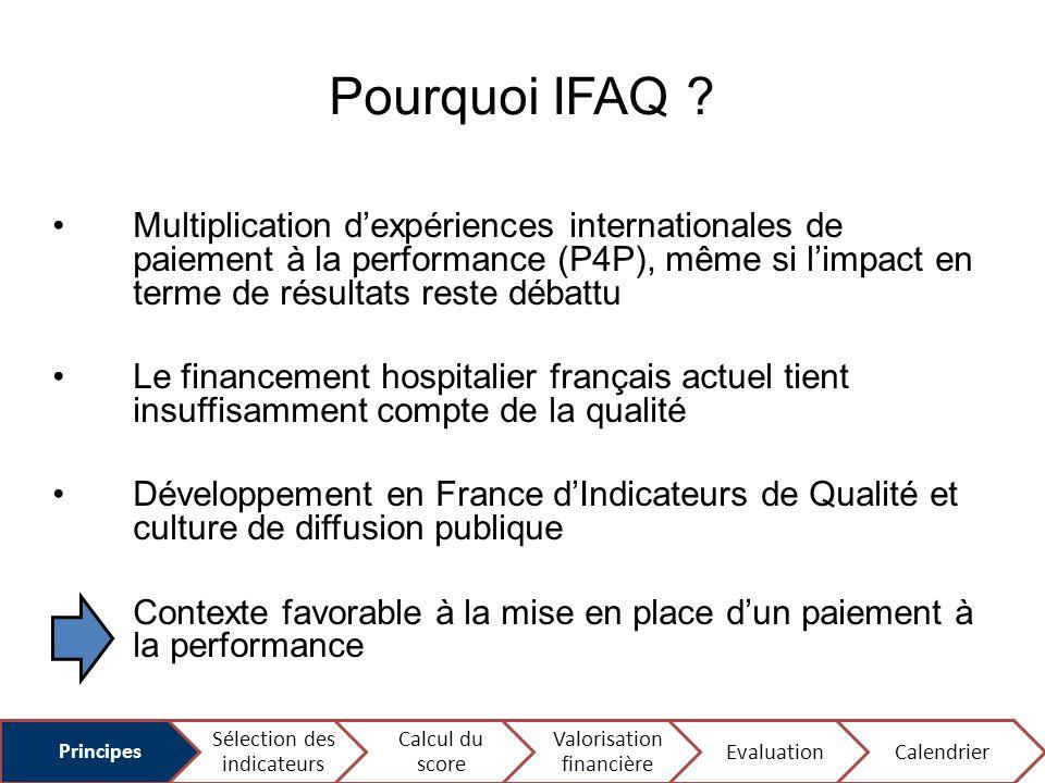 Pourquoi IFAQ ? Principes Sélection des indicateurs Calcul du score Valorisation financière EvaluationCalendrier Multiplication d'expériences internat