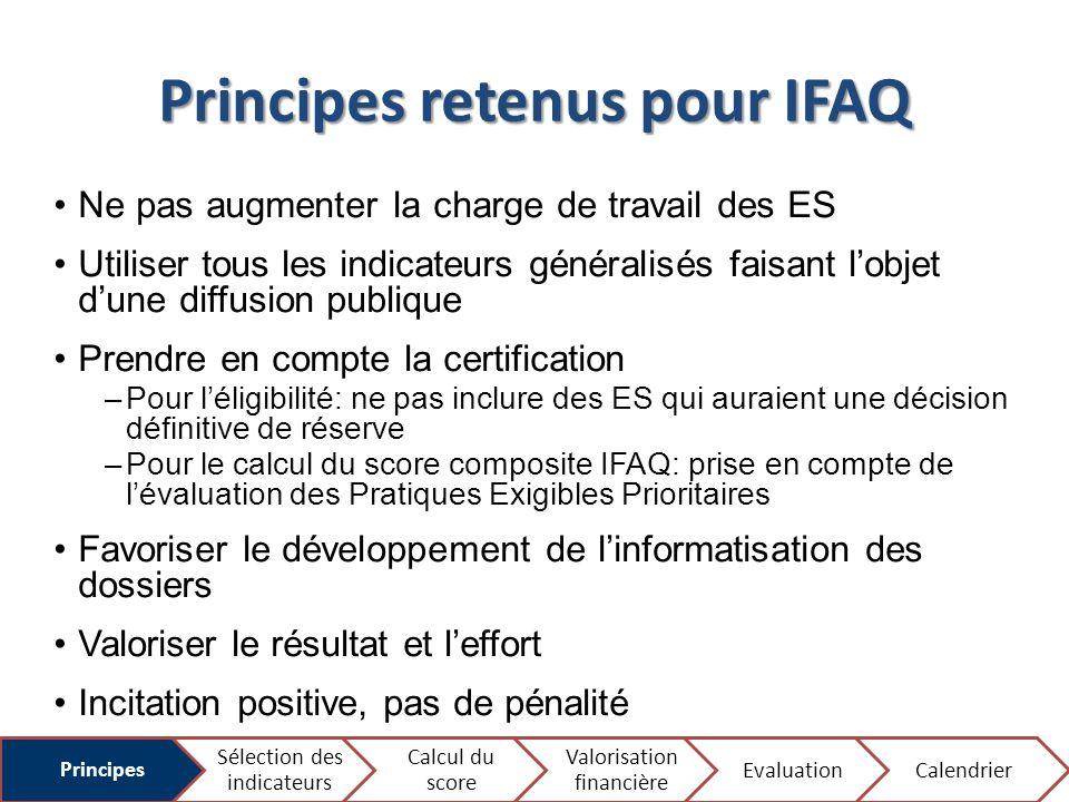 Principes retenus pour IFAQ Ne pas augmenter la charge de travail des ES Utiliser tous les indicateurs généralisés faisant l'objet d'une diffusion pub