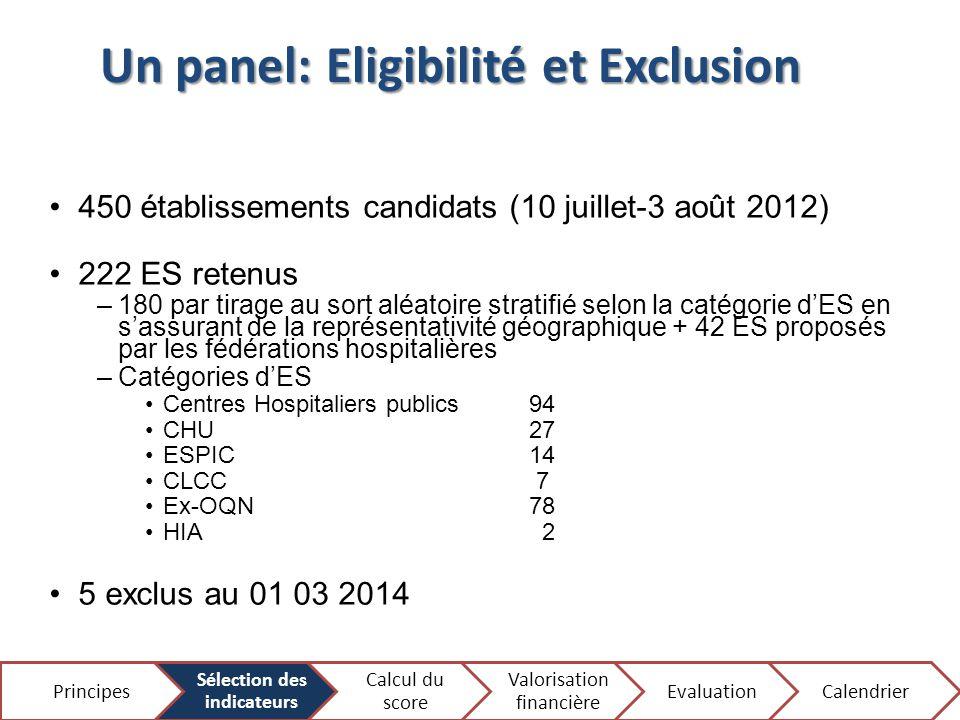 Un panel: Eligibilité et Exclusion 7 450 établissements candidats (10 juillet-3 août 2012) 222 ES retenus –180 par tirage au sort aléatoire stratifié