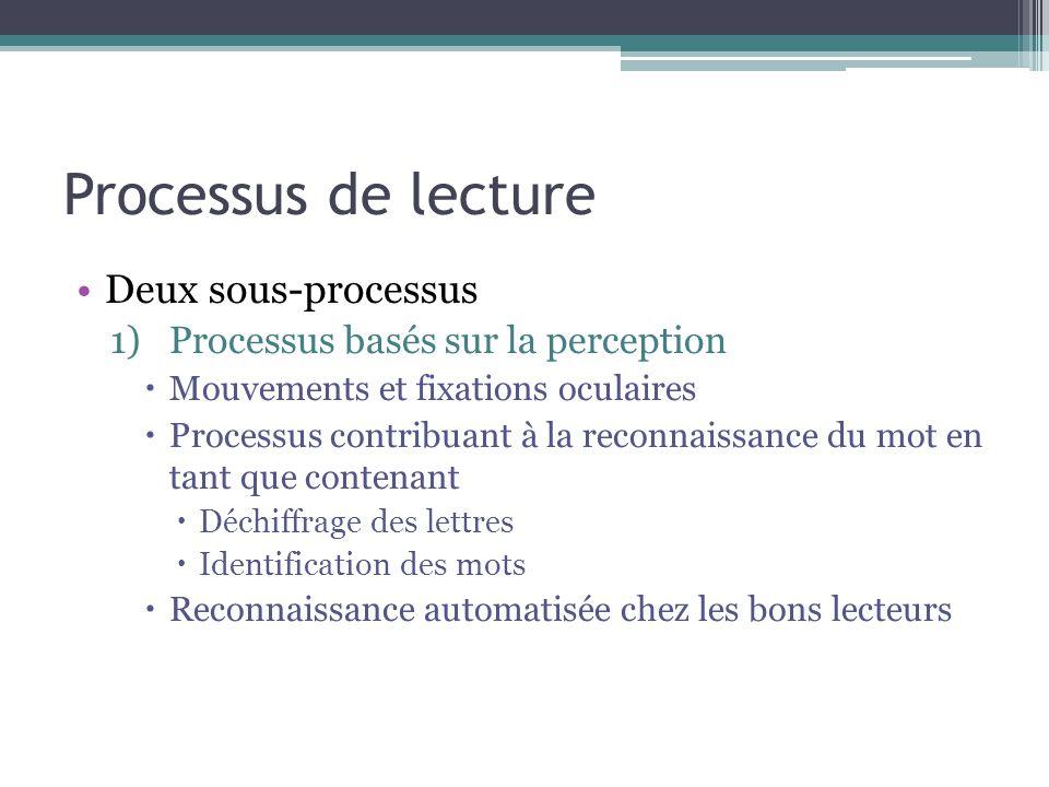Processus de lecture Deux sous-processus 1)Processus basés sur la perception  Mouvements et fixations oculaires  Processus contribuant à la reconnai
