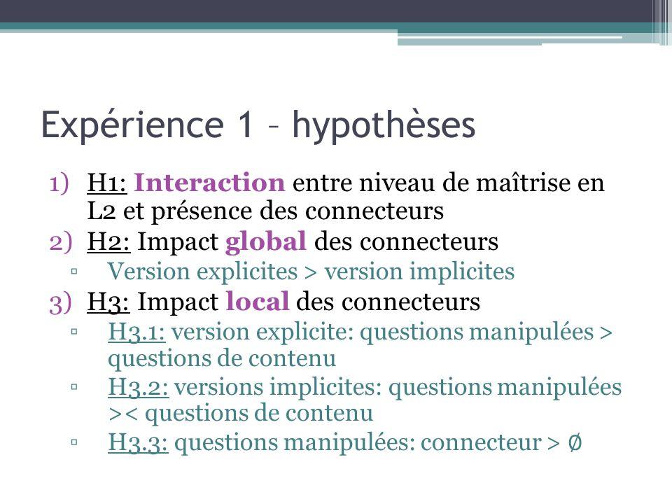 Expérience 1 – hypothèses 1)H1: Interaction entre niveau de maîtrise en L2 et présence des connecteurs 2)H2: Impact global des connecteurs ▫Version ex