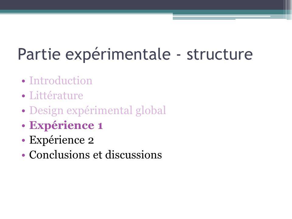 Partie expérimentale - structure Introduction Littérature Design expérimental global Expérience 1 Expérience 2 Conclusions et discussions