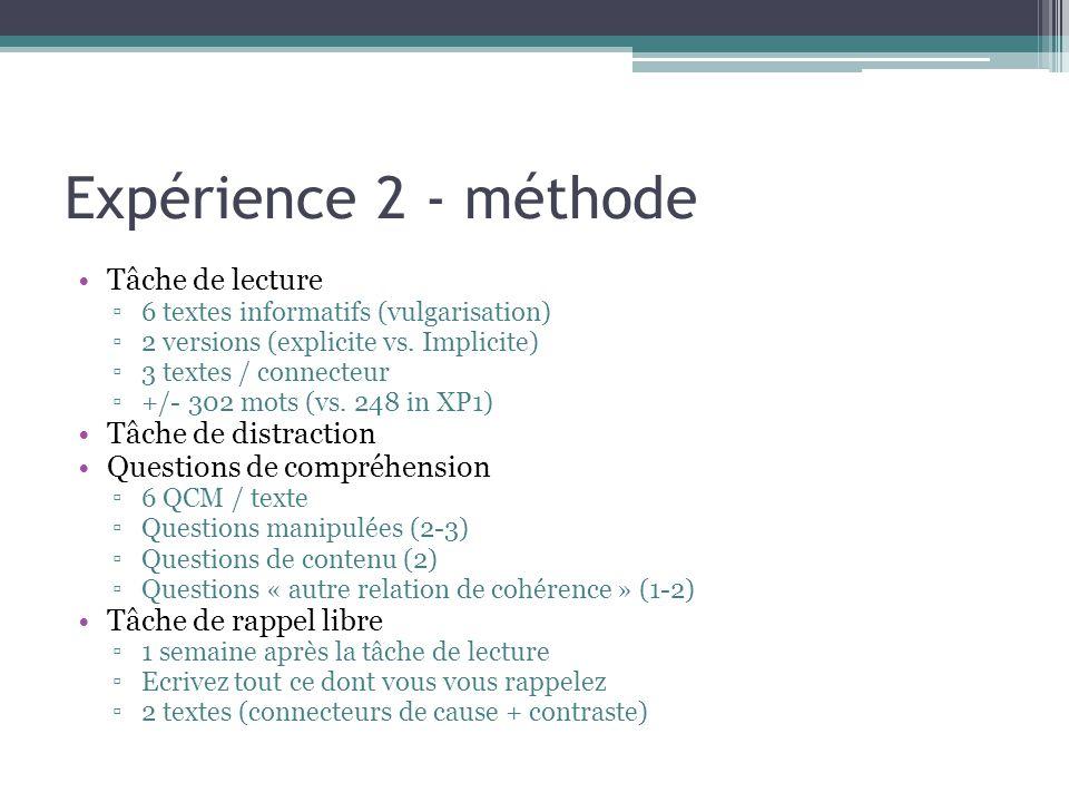 Expérience 2 - méthode Tâche de lecture ▫6 textes informatifs (vulgarisation) ▫2 versions (explicite vs. Implicite) ▫3 textes / connecteur ▫+/- 302 mo