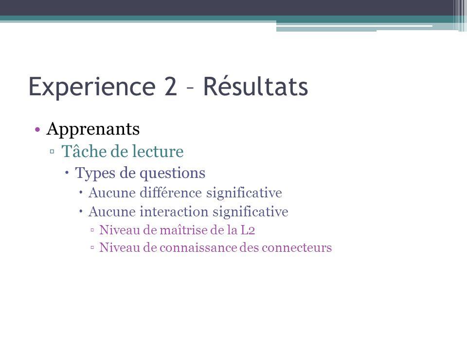 Experience 2 – Résultats Apprenants ▫Tâche de lecture  Types de questions  Aucune différence significative  Aucune interaction significative ▫Niveau de maîtrise de la L2 ▫Niveau de connaissance des connecteurs