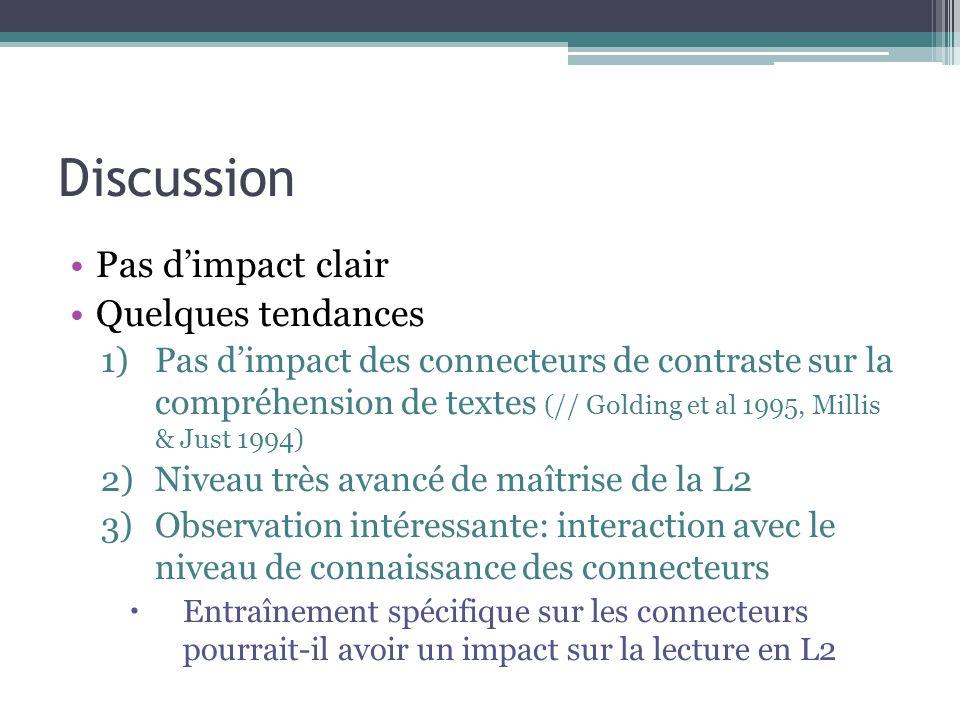 Discussion Pas d'impact clair Quelques tendances 1)Pas d'impact des connecteurs de contraste sur la compréhension de textes (// Golding et al 1995, Mi