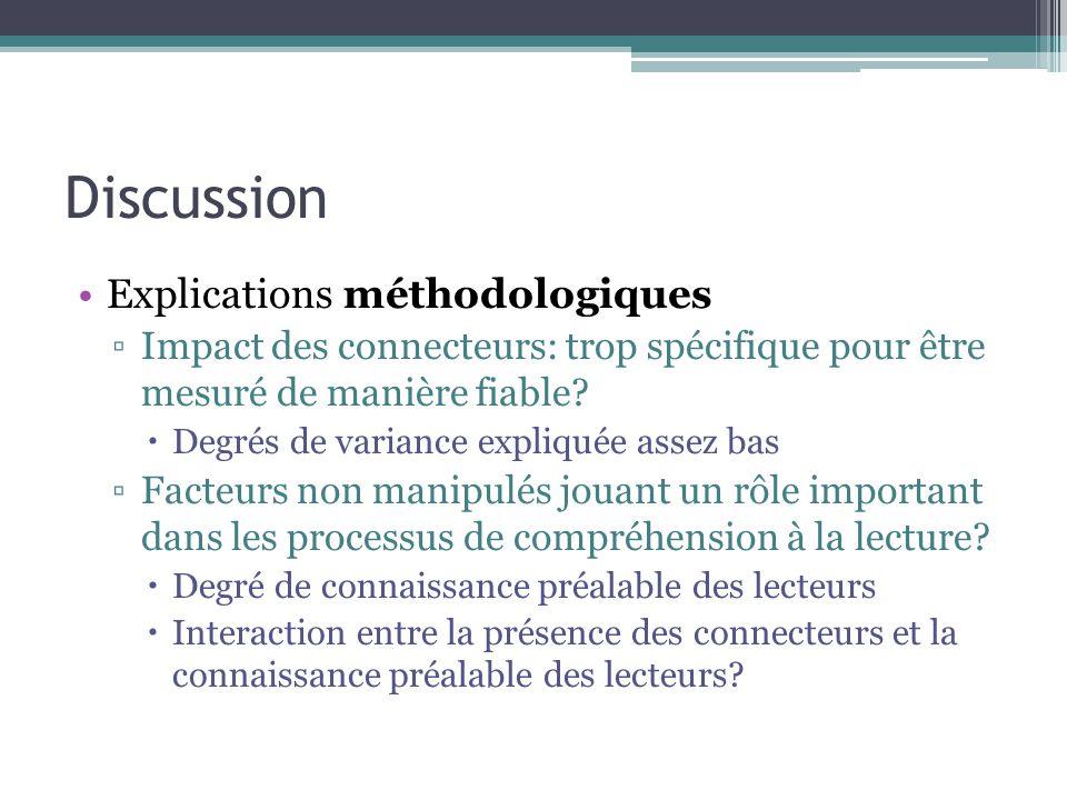 Discussion Explications méthodologiques ▫Impact des connecteurs: trop spécifique pour être mesuré de manière fiable.