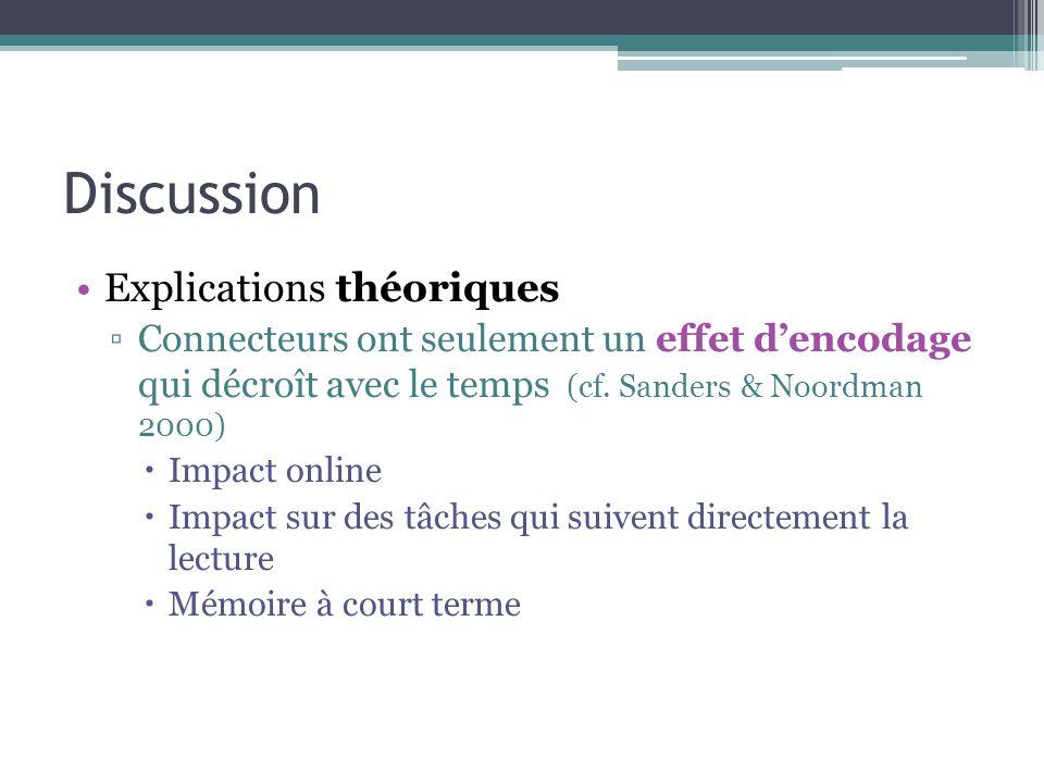 Discussion Explications théoriques ▫Connecteurs ont seulement un effet d'encodage qui décroît avec le temps (cf. Sanders & Noordman 2000)  Impact onl
