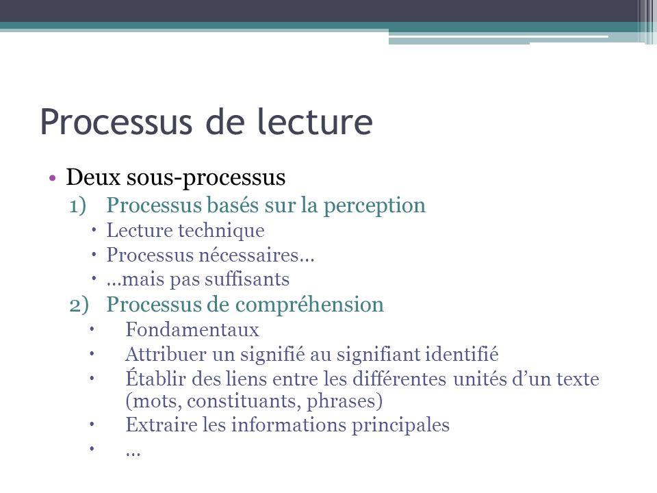Processus de lecture Deux sous-processus 1)Processus basés sur la perception  Lecture technique  Processus nécessaires…  …mais pas suffisants 2)Pro