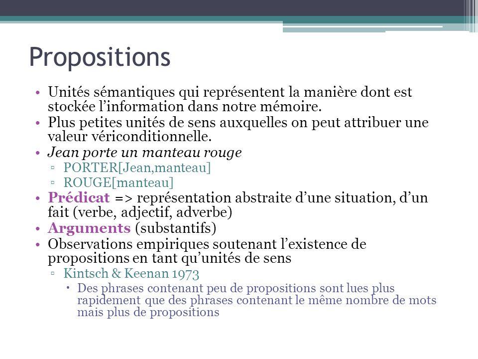 Propositions Unités sémantiques qui représentent la manière dont est stockée l'information dans notre mémoire. Plus petites unités de sens auxquelles