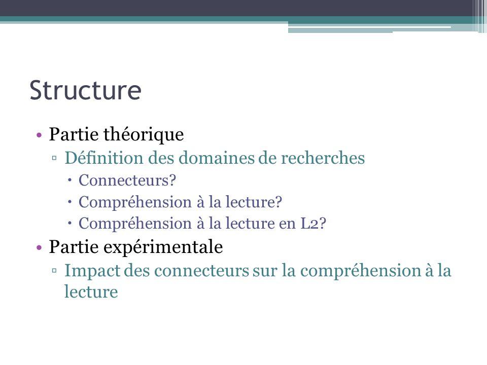 Structure Partie théorique ▫Définition des domaines de recherches  Connecteurs.