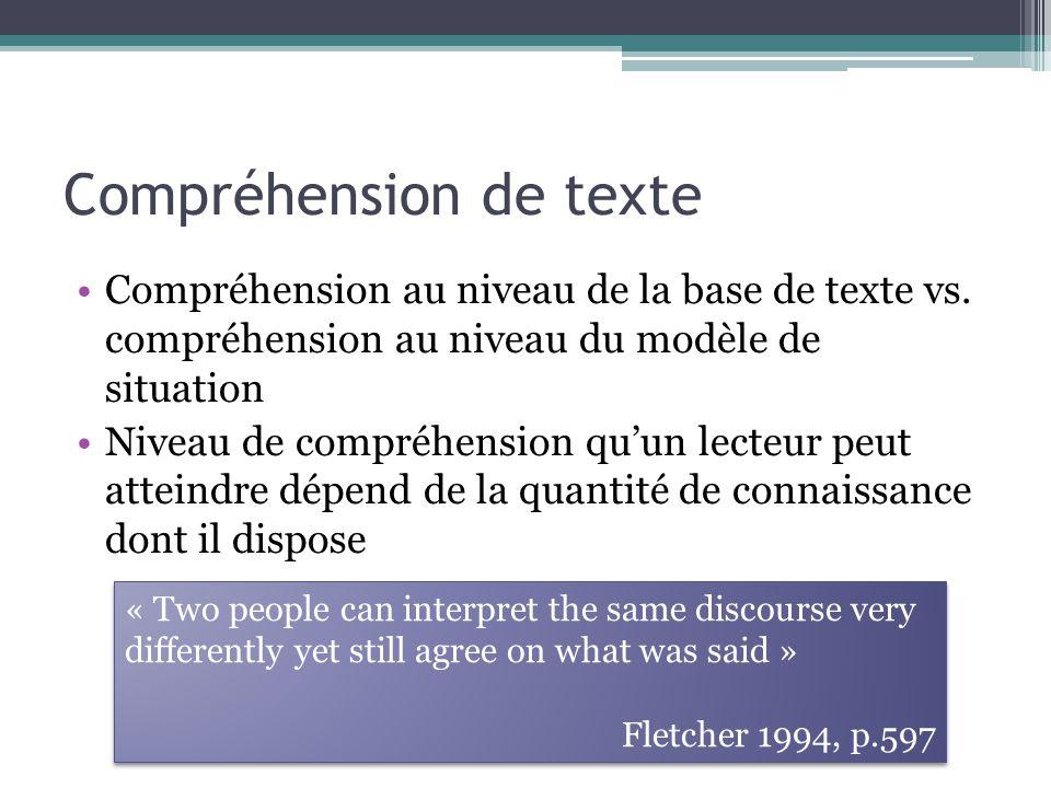 Compréhension de texte Compréhension au niveau de la base de texte vs. compréhension au niveau du modèle de situation Niveau de compréhension qu'un le