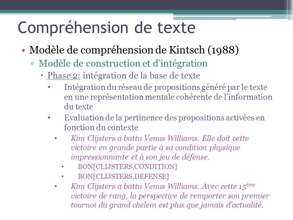 Compréhension de texte Modèle de compréhension de Kintsch (1988) ▫Modèle de construction et d'intégration  Phase 2: intégration de la base de texte I