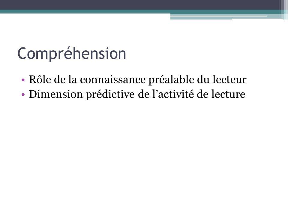 Compréhension Rôle de la connaissance préalable du lecteur Dimension prédictive de l'activité de lecture