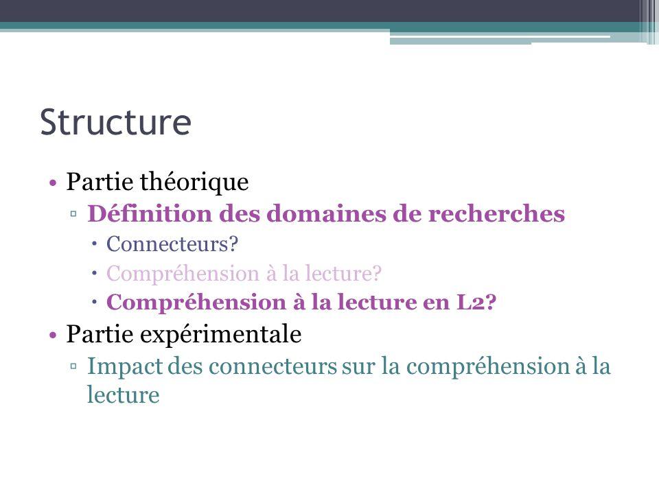 Structure Partie théorique ▫Définition des domaines de recherches  Connecteurs?  Compréhension à la lecture?  Compréhension à la lecture en L2? Par