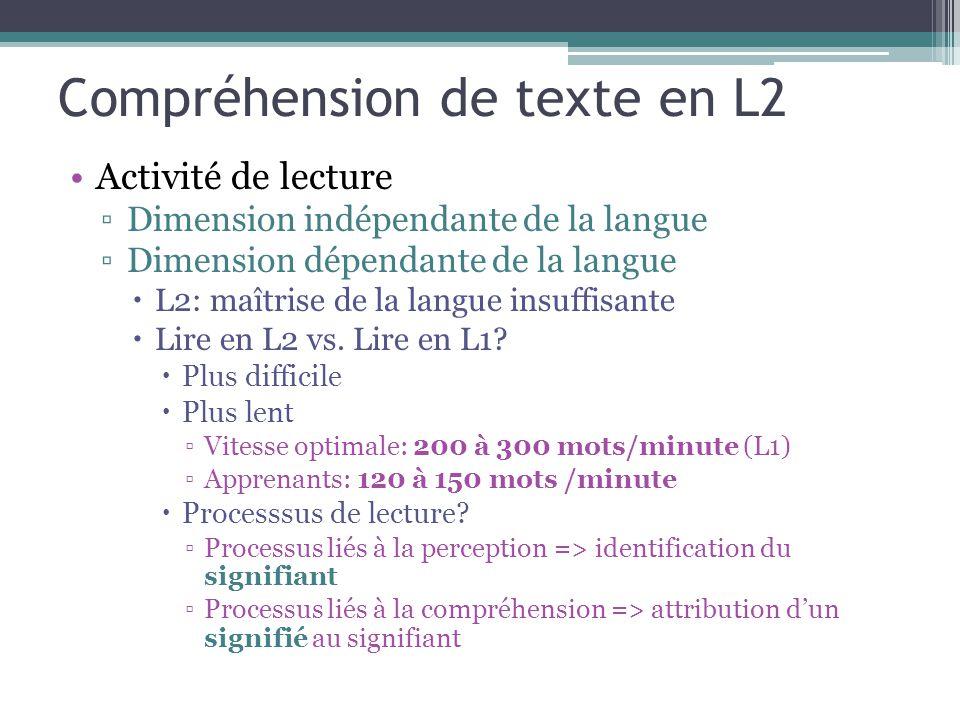Compréhension de texte en L2 Activité de lecture ▫Dimension indépendante de la langue ▫Dimension dépendante de la langue  L2: maîtrise de la langue insuffisante  Lire en L2 vs.