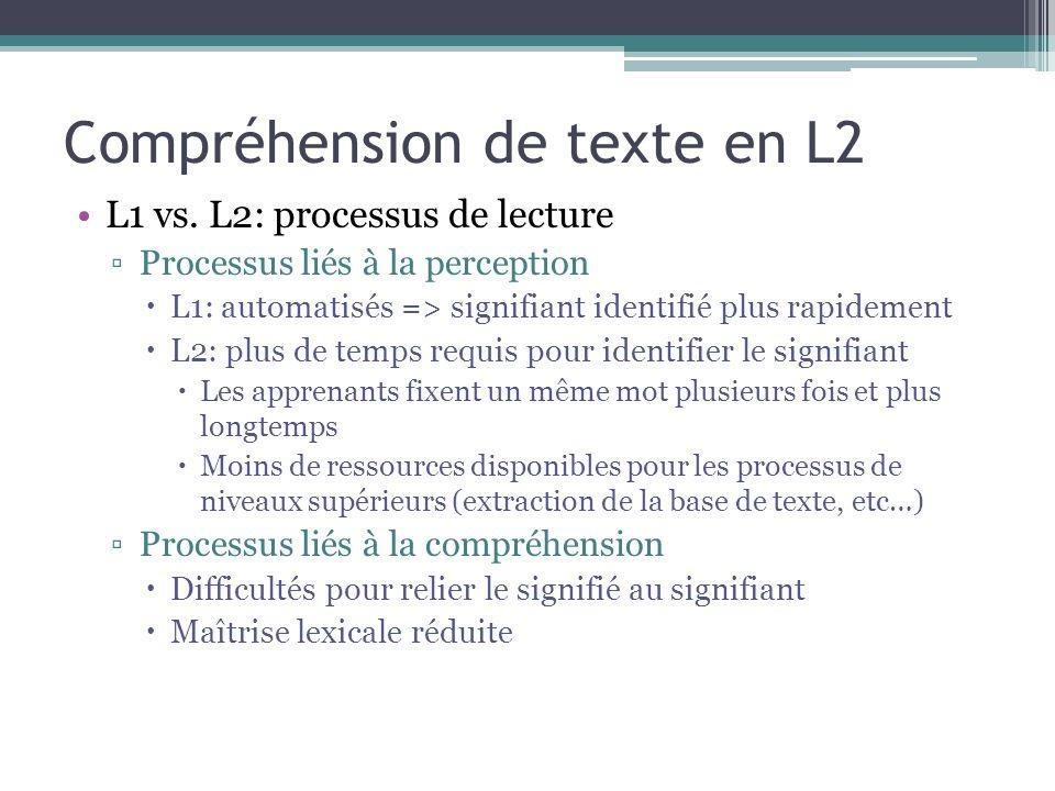 Compréhension de texte en L2 L1 vs. L2: processus de lecture ▫Processus liés à la perception  L1: automatisés => signifiant identifié plus rapidement