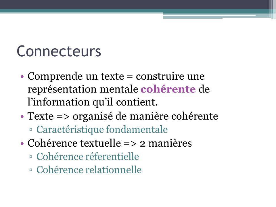 Connecteurs Comprende un texte = construire une représentation mentale cohérente de l'information qu'il contient. Texte => organisé de manière cohéren