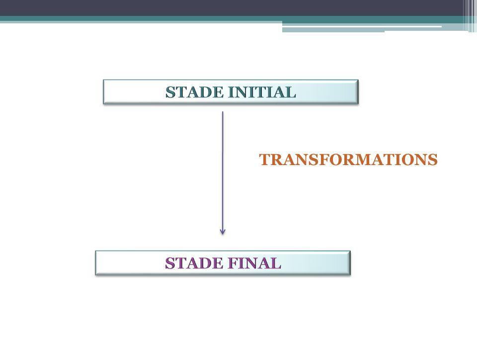 Compréhension Texte => STIMULUS Déclenche automatiquement un processus d'activation d'unités connaissances (propositions) Degré de pertinence de ces unités déterminée par le contexte