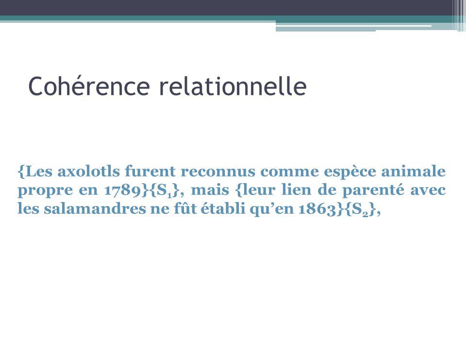 Cohérence relationnelle {Les axolotls furent reconnus comme espèce animale propre en 1789}{S 1 }, mais {leur lien de parenté avec les salamandres ne fût établi qu'en 1863}{S 2 },