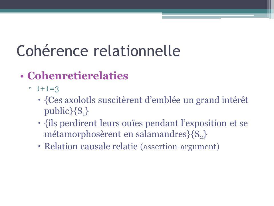 Cohérence relationnelle Cohenretierelaties ▫1+1=3  {Ces axolotls suscitèrent d'emblée un grand intérêt public}{S 1 }  {ils perdirent leurs ouïes pendant l'exposition et se métamorphosèrent en salamandres}{S 2 }  Relation causale relatie (assertion-argument)