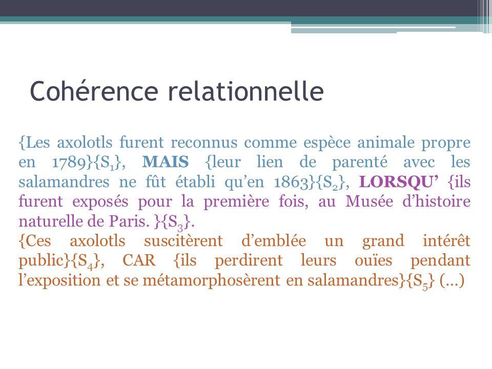 Cohérence relationnelle {Les axolotls furent reconnus comme espèce animale propre en 1789}{S 1 }, MAIS {leur lien de parenté avec les salamandres ne fût établi qu'en 1863}{S 2 }, LORSQU' {ils furent exposés pour la première fois, au Musée d'histoire naturelle de Paris.