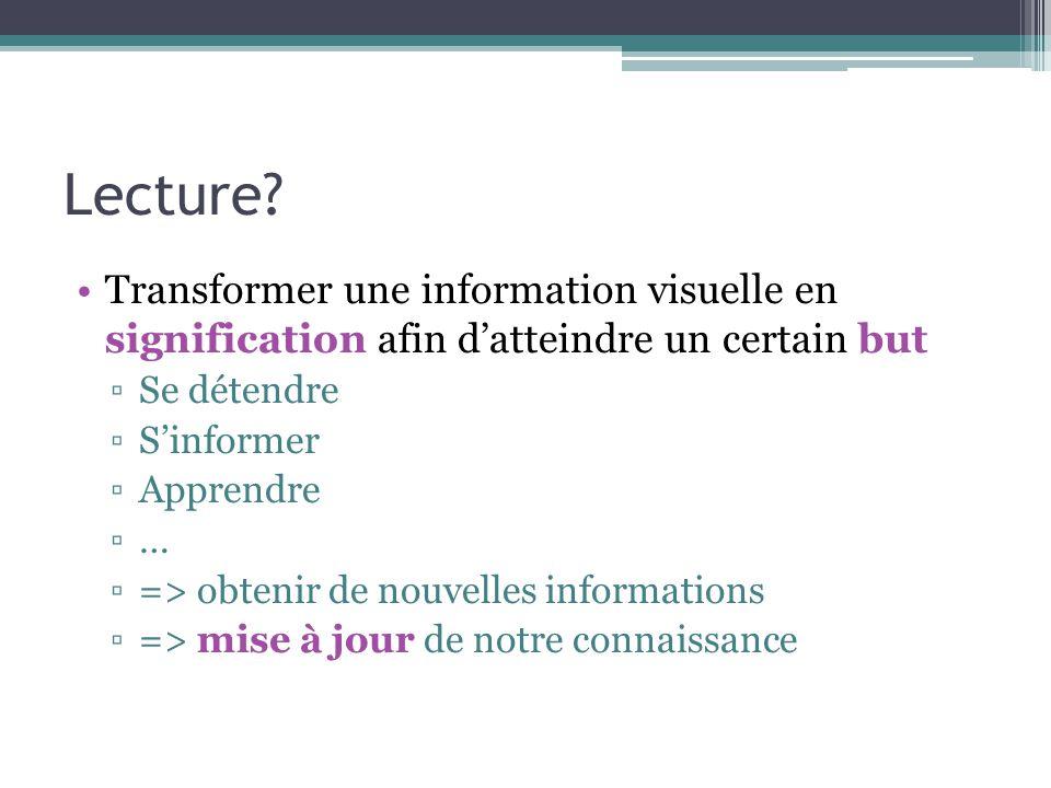 Lecture? Transformer une information visuelle en signification afin d'atteindre un certain but ▫Se détendre ▫S'informer ▫Apprendre ▫… ▫=> obtenir de n