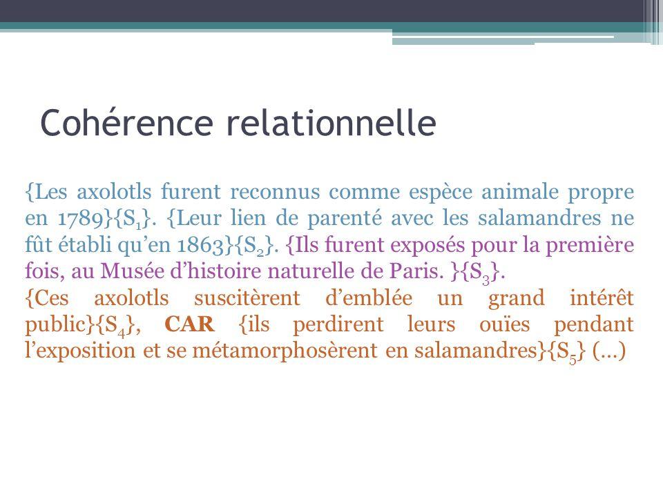 Cohérence relationnelle {Les axolotls furent reconnus comme espèce animale propre en 1789}{S 1 }. {Leur lien de parenté avec les salamandres ne fût ét