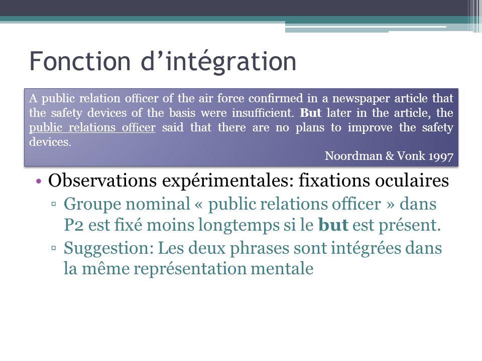 Fonction d'intégration Observations expérimentales: fixations oculaires ▫Groupe nominal « public relations officer » dans P2 est fixé moins longtemps si le but est présent.