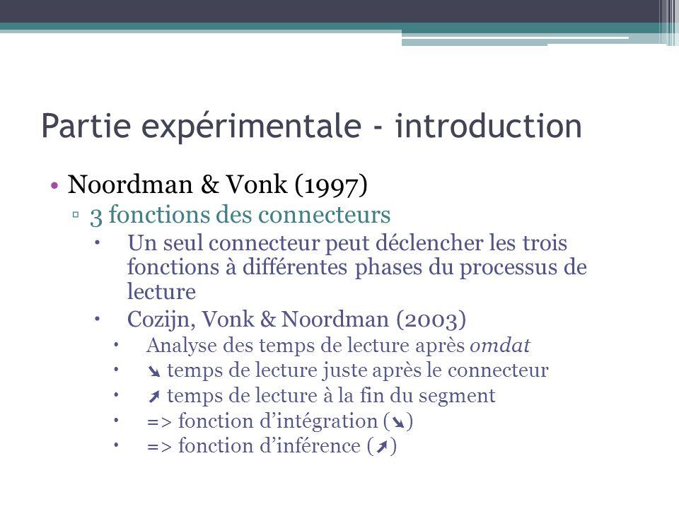 Partie expérimentale - introduction Noordman & Vonk (1997) ▫3 fonctions des connecteurs  Un seul connecteur peut déclencher les trois fonctions à différentes phases du processus de lecture  Cozijn, Vonk & Noordman (2003)  Analyse des temps de lecture après omdat  ➘ temps de lecture juste après le connecteur  ➚ temps de lecture à la fin du segment  => fonction d'intégration ( ➘ )  => fonction d'inférence ( ➚ )