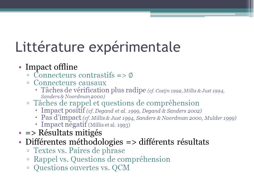 Littérature expérimentale Impact offline ▫Connecteurs contrastifs => ∅ ▫Connecteurs causaux  Tâches de vérification plus radipe (cf. Cozijn 1992, Mil