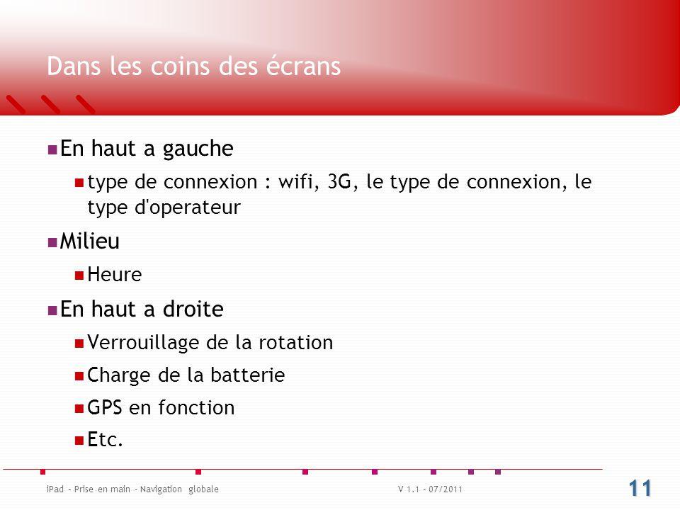 Dans les coins des écrans En haut a gauche type de connexion : wifi, 3G, le type de connexion, le type d operateur Milieu Heure En haut a droite Verrouillage de la rotation Charge de la batterie GPS en fonction Etc.