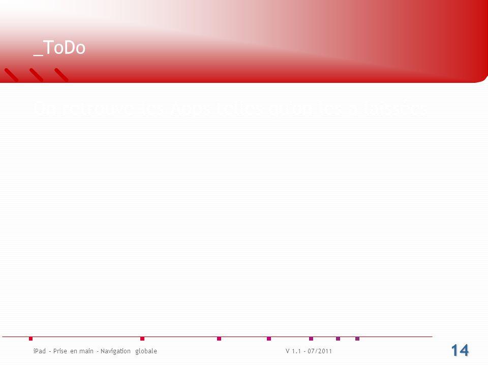 _ToDo On retrouve les Apps telles qu on les a laissées 14 iPad – Prise en main - Navigation globaleV 1.1 - 07/2011