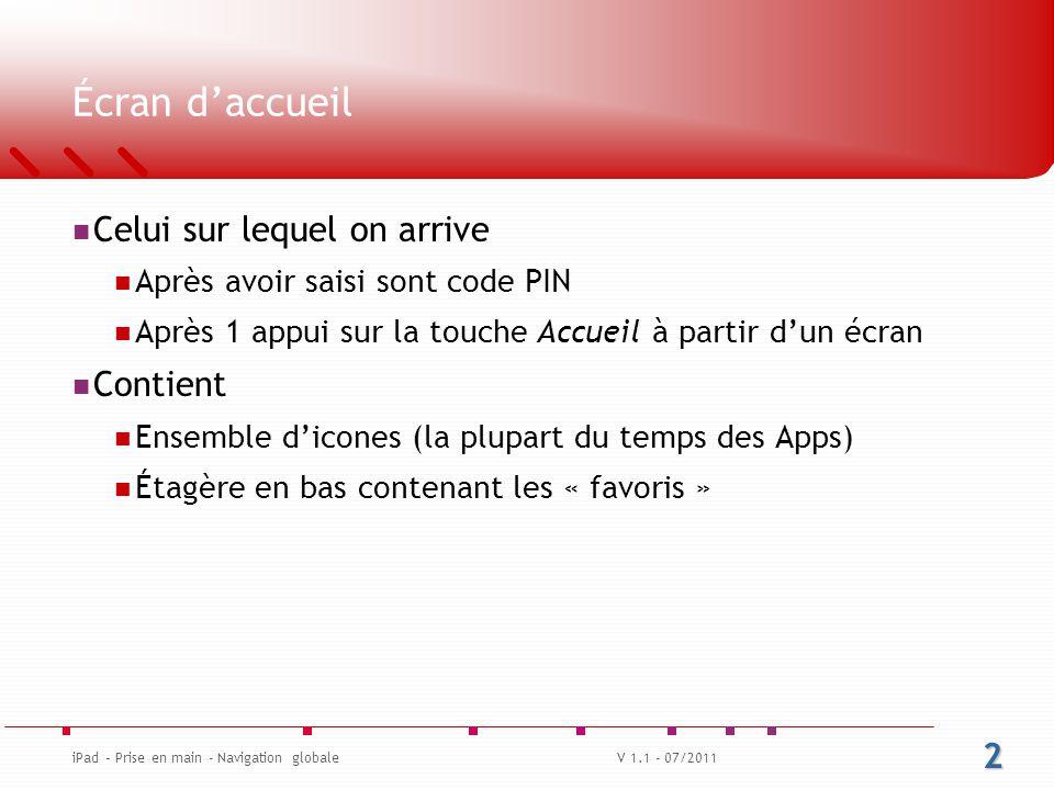 Les écrans Écran d accueil Écran de recherche (à sa gauche) 11 écrans au maximum à sa droite Malheureusement, on ne peut pas nommer les écrans 3 iPad – Prise en main - Navigation globaleV 1.1 - 07/2011
