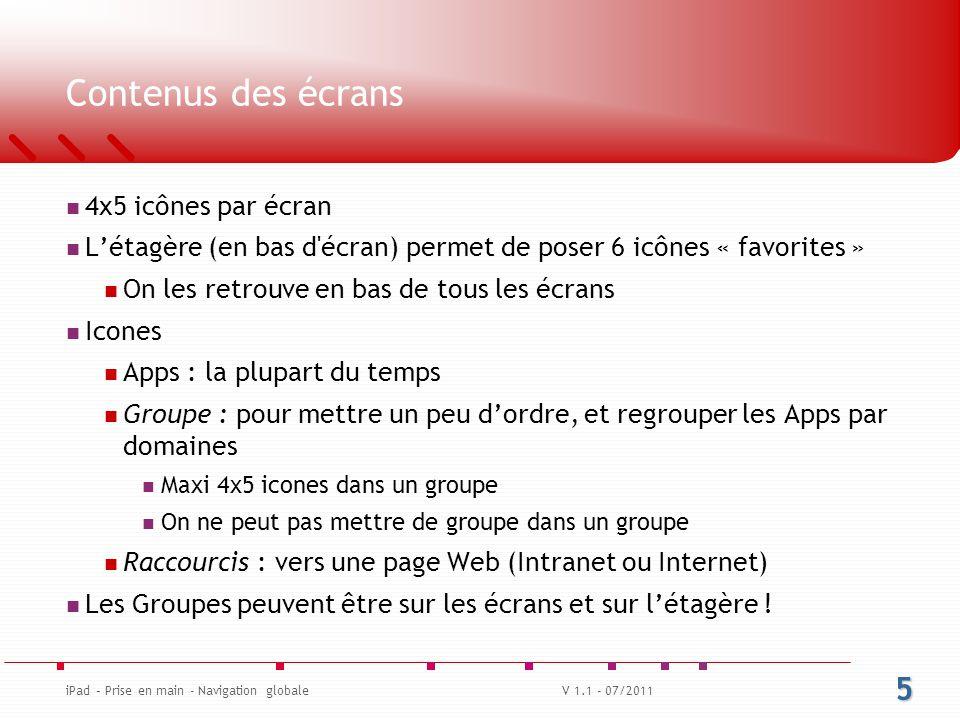 Contenus des écrans 4x5 icônes par écran L'étagère (en bas d écran) permet de poser 6 icônes « favorites » On les retrouve en bas de tous les écrans Icones Apps : la plupart du temps Groupe : pour mettre un peu d'ordre, et regrouper les Apps par domaines Maxi 4x5 icones dans un groupe On ne peut pas mettre de groupe dans un groupe Raccourcis : vers une page Web (Intranet ou Internet) Les Groupes peuvent être sur les écrans et sur l'étagère .