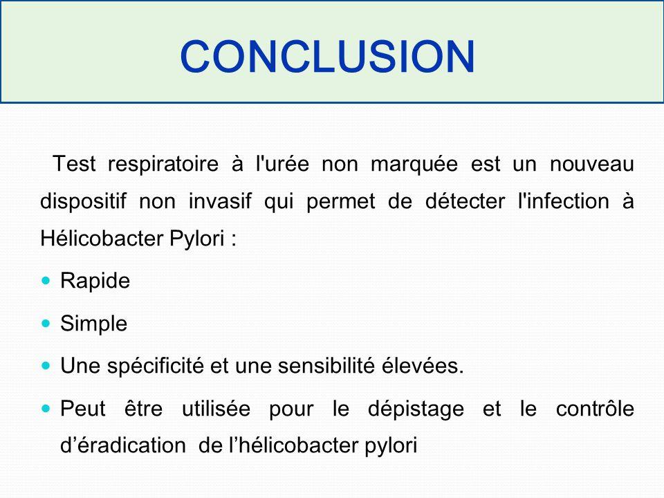 CONCLUSION Test respiratoire à l'urée non marquée est un nouveau dispositif non invasif qui permet de détecter l'infection à Hélicobacter Pylori : Rap