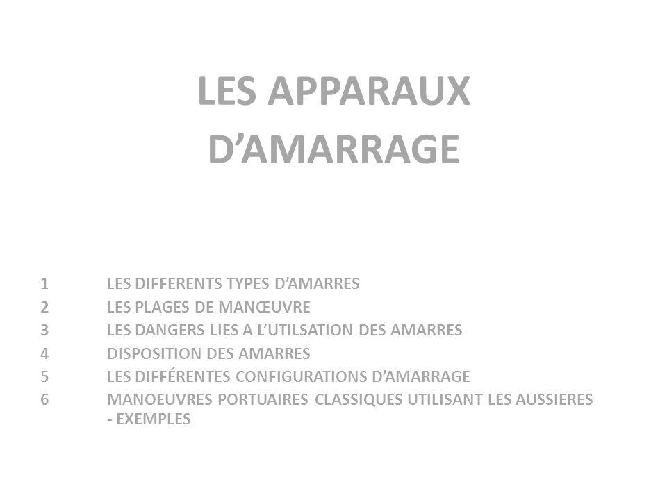 LES APPARAUX D'AMARRAGE 1LES DIFFERENTS TYPES D'AMARRES 2LES PLAGES DE MANŒUVRE 3LES DANGERS LIES A L'UTILSATION DES AMARRES 4DISPOSITION DES AMARRES 5LES DIFFÉRENTES CONFIGURATIONS D'AMARRAGE 6MANOEUVRES PORTUAIRES CLASSIQUES UTILISANT LES AUSSIERES - EXEMPLES