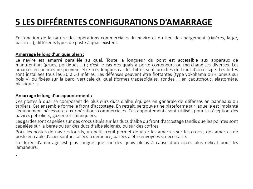 5 LES DIFFÉRENTES CONFIGURATIONS D'AMARRAGE En fonction de la nature des opérations commerciales du navire et du lieu de chargement (rivières, large, bassin …), différents types de poste à quai existent.