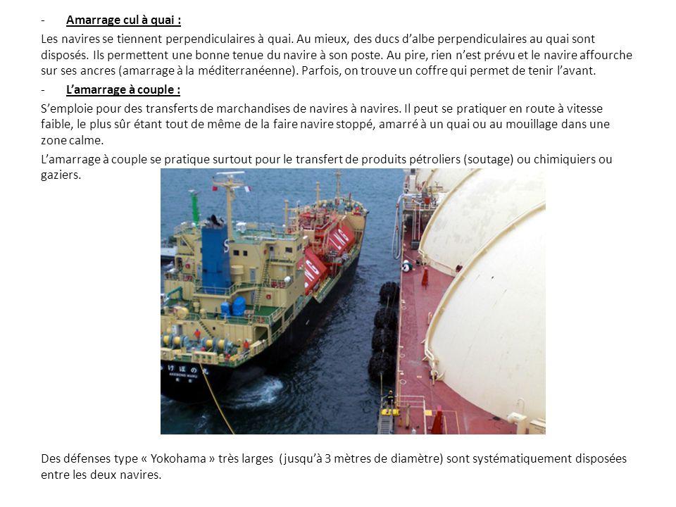 -Amarrage cul à quai : Les navires se tiennent perpendiculaires à quai.