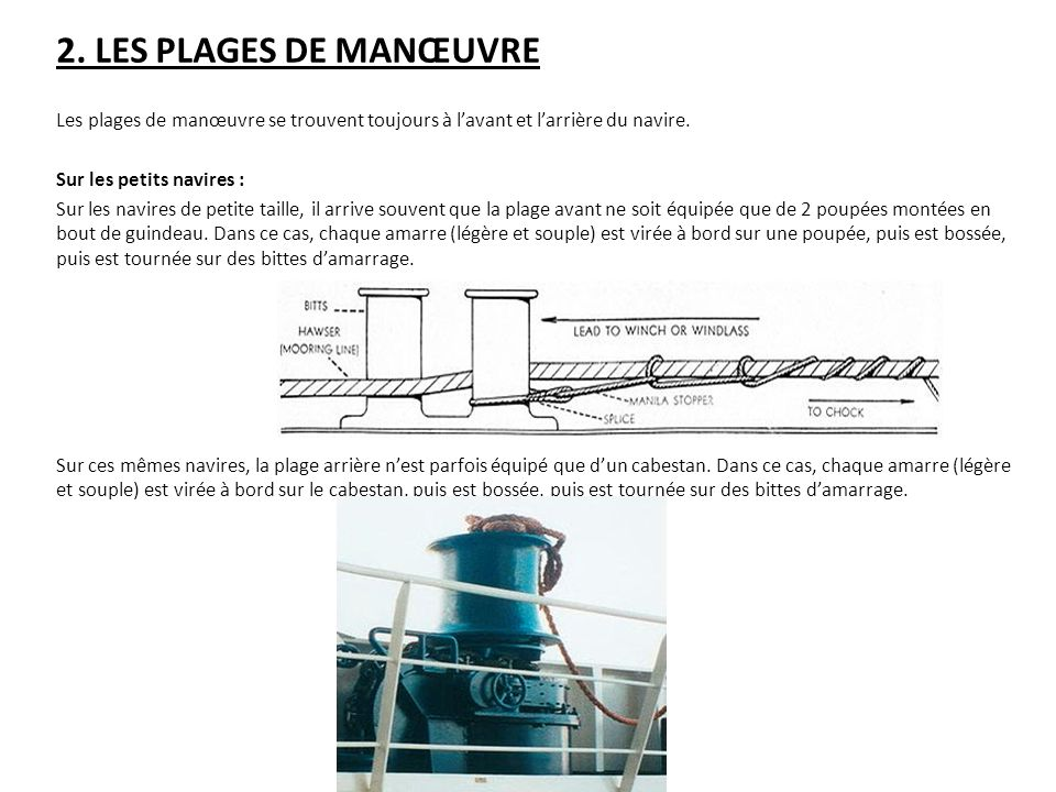 2. LES PLAGES DE MANŒUVRE Les plages de manœuvre se trouvent toujours à l'avant et l'arrière du navire. Sur les petits navires : Sur les navires de pe