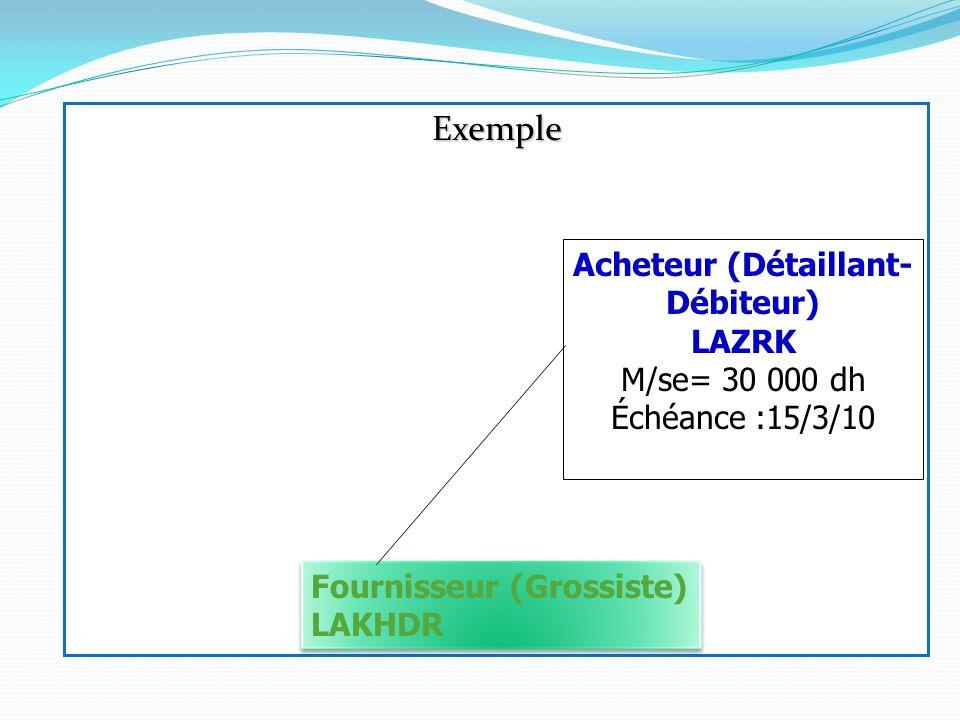 Exemple Fournisseur (Grossiste) LAKHDR Fournisseur (Grossiste) LAKHDR Acheteur (Détaillant- Débiteur) LAZRK M/se= 30 000 dh Échéance :15/3/10