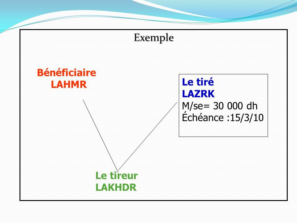 Exemple Le tireur LAKHDR Le tiré LAZRK M/se= 30 000 dh Échéance :15/3/10 Bénéficiaire LAHMR