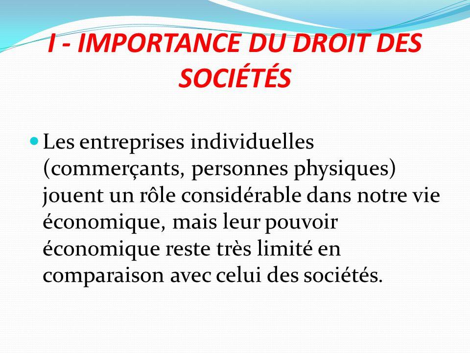 I - IMPORTANCE DU DROIT DES SOCIÉTÉS Les entreprises individuelles (commerçants, personnes physiques) jouent un rôle considérable dans notre vie écono