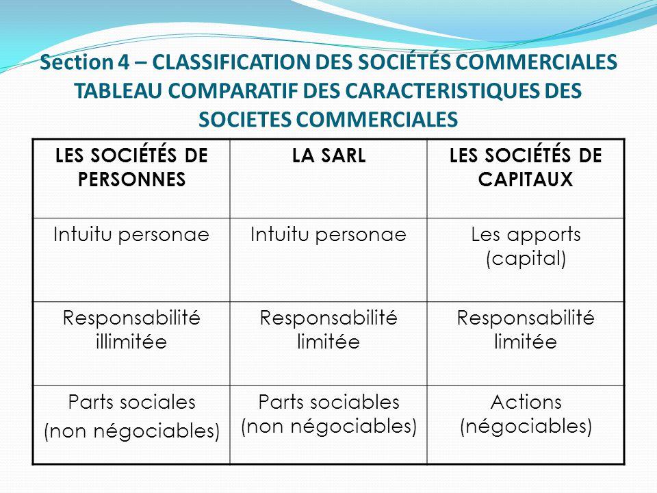 Section 4 – CLASSIFICATION DES SOCIÉTÉS COMMERCIALES TABLEAU COMPARATIF DES CARACTERISTIQUES DES SOCIETES COMMERCIALES LES SOCIÉTÉS DE PERSONNES LA SA