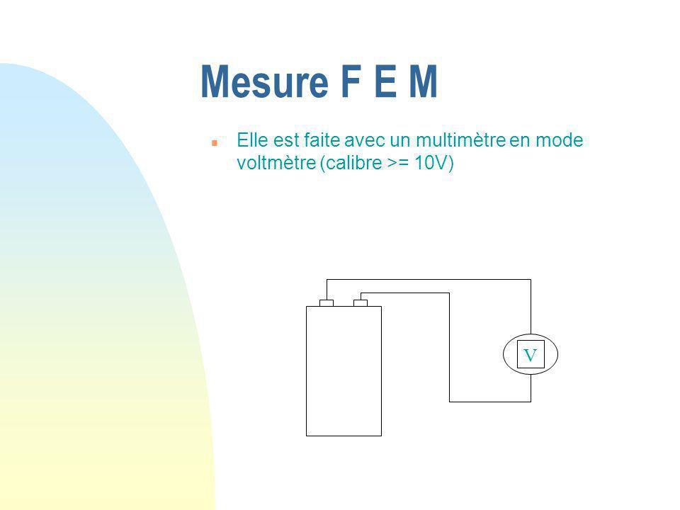 Mesure F E M n Elle est faite avec un multimètre en mode voltmètre (calibre >= 10V) V
