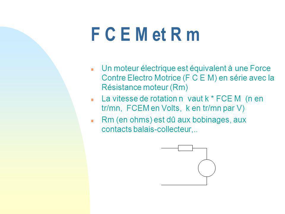 F C E M et R m n Un moteur électrique est équivalent à une Force Contre Electro Motrice (F C E M) en série avec la Résistance moteur (Rm) n La vitesse de rotation n vaut k * FCE M (n en tr/mn, FCEM en Volts, k en tr/mn par V) n Rm (en ohms) est dû aux bobinages, aux contacts balais-collecteur,..