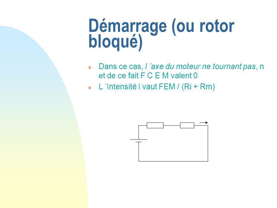 Démarrage (ou rotor bloqué) n Dans ce cas, l 'axe du moteur ne tournant pas, n et de ce fait F C E M valent 0 n L 'Intensité I vaut FEM / (Ri + Rm)