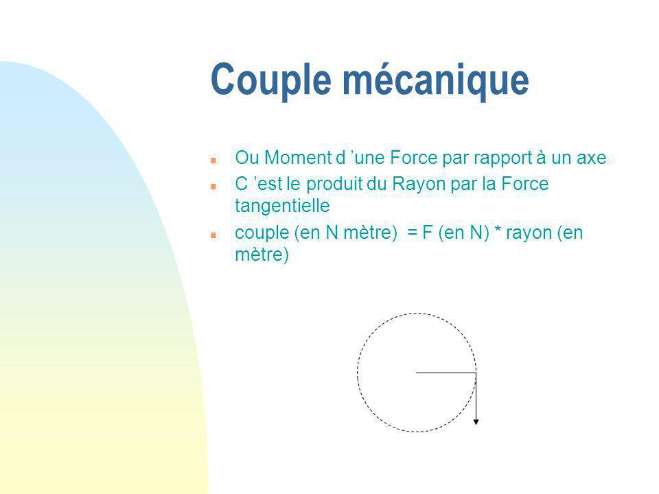 Couple mécanique n Ou Moment d 'une Force par rapport à un axe n C 'est le produit du Rayon par la Force tangentielle n couple (en N mètre) = F (en N) * rayon (en mètre)