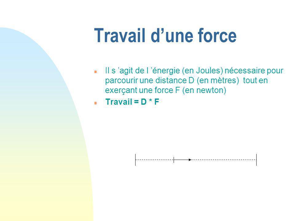 Travail d'une force n Il s 'agit de l 'énergie (en Joules) nécessaire pour parcourir une distance D (en mètres) tout en exerçant une force F (en newton) n Travail = D * F