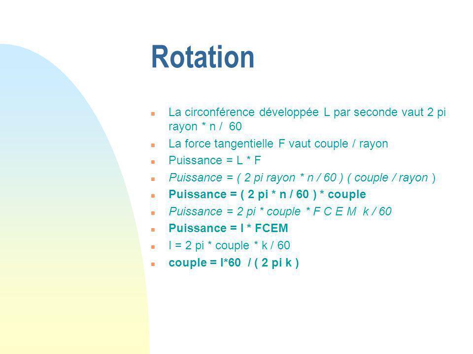Rotation n La circonférence développée L par seconde vaut 2 pi rayon * n / 60 n La force tangentielle F vaut couple / rayon n Puissance = L * F n Puissance = ( 2 pi rayon * n / 60 ) ( couple / rayon ) n Puissance = ( 2 pi * n / 60 ) * couple n Puissance = 2 pi * couple * F C E M k / 60 n Puissance = I * FCEM n I = 2 pi * couple * k / 60 n couple = I*60 / ( 2 pi k )